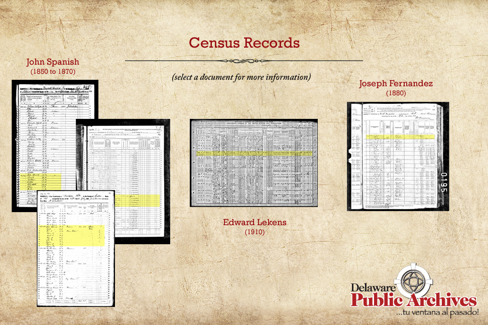Hispanic Settlers Census Records