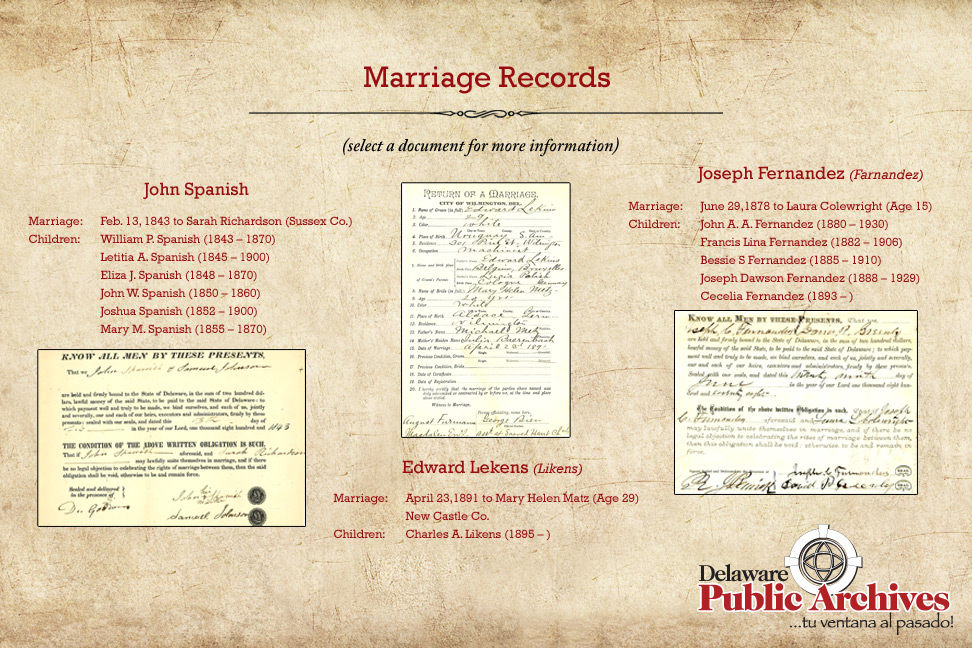Hispanic Settlers Marriage Records
