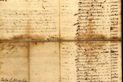 1684: List of Kent County Landowners