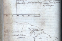 1680: Survey for Whitwell's Chance 1000 acres